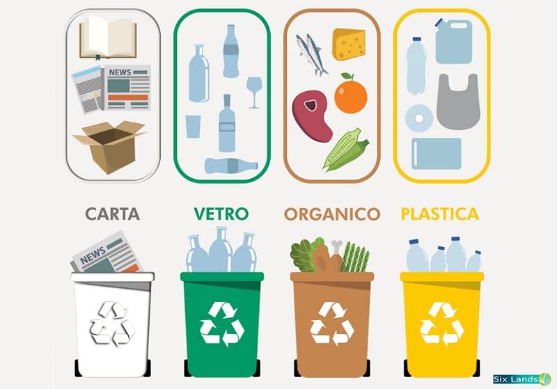 Guida alla raccolta differenziata dei rifiuti nel comune di Milano